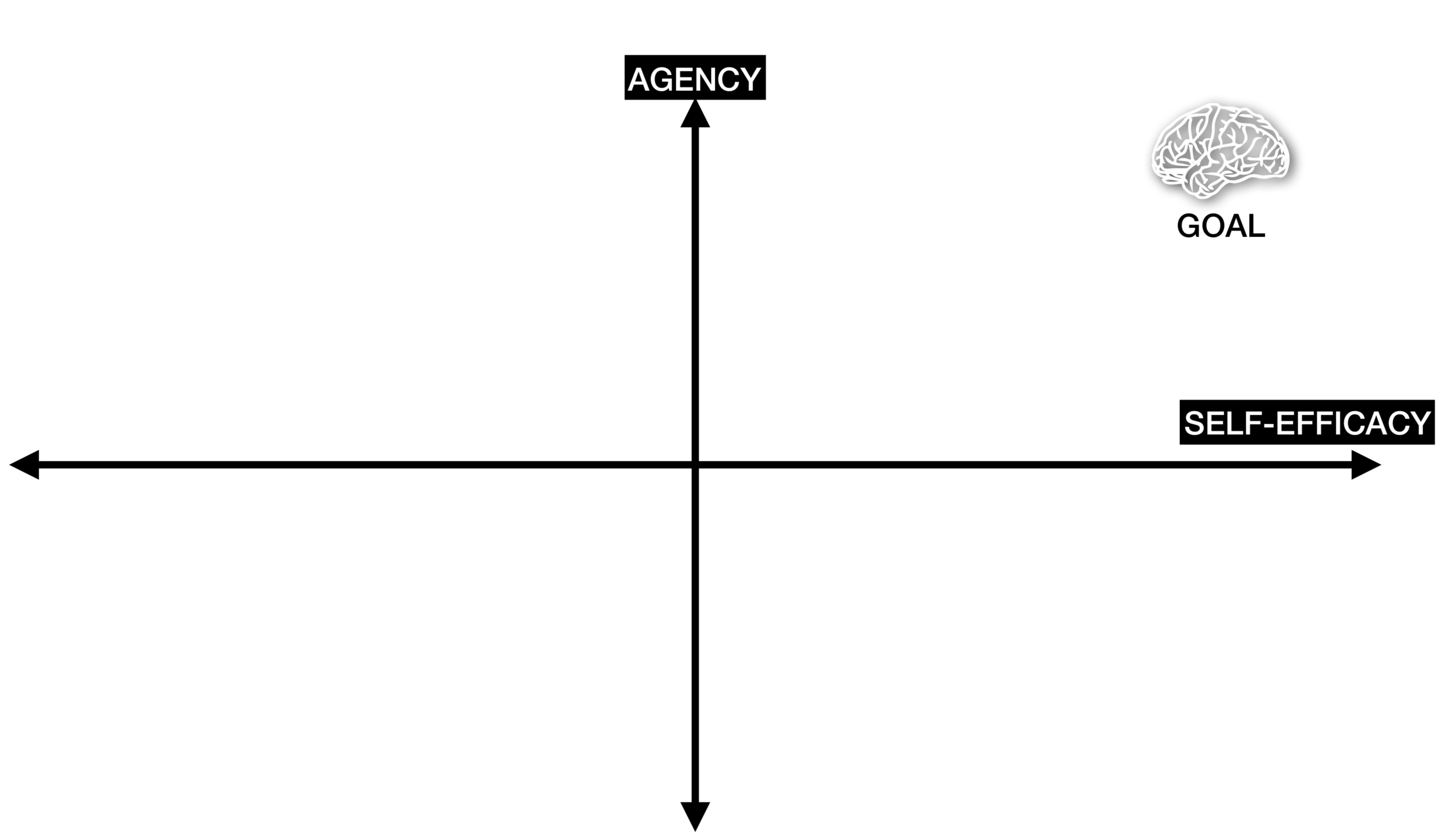 agencychart.png