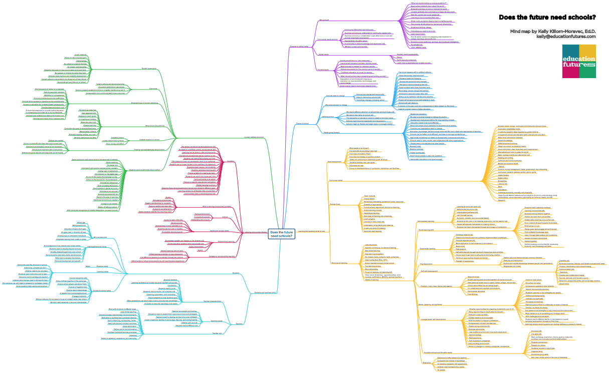 mindmap-preview.png