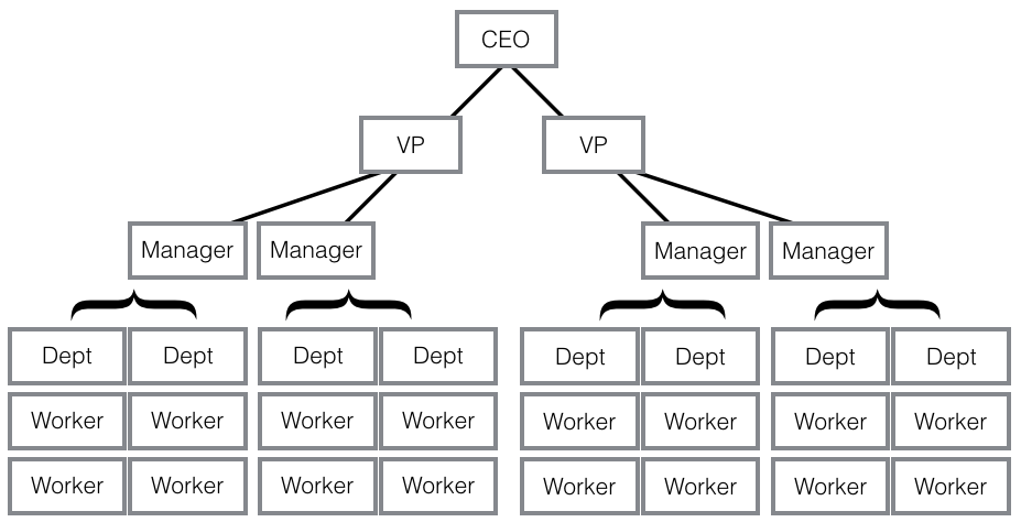 org-chart.png